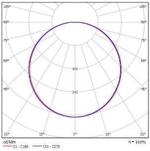 ДБО05-15-111 Leonardo B