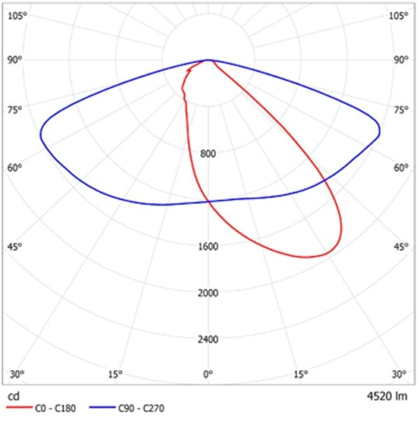 ДКУ02-100-001 Fobos