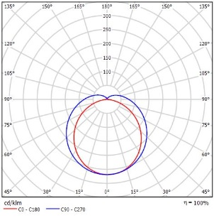 ДПО03-38-121 Basic