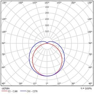 ДПО03-70-121 Basic