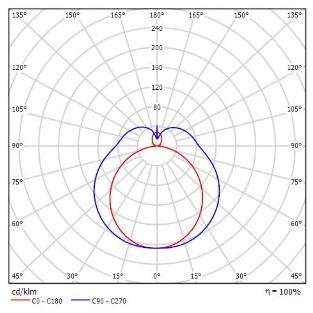 ДСП04-40-001 Vector