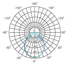 ДВО01-13-111 Downlight