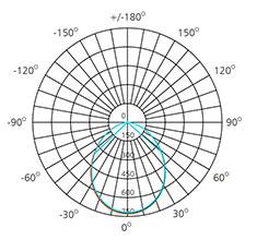 ДВО01-18-111 Downlight