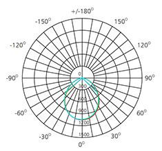 ДВО01-25-001 Downlight