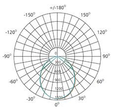 ДВО01-35-111 Downlight
