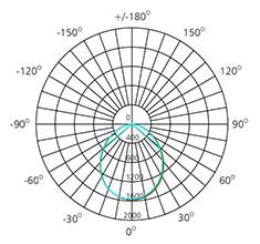 ДВО01-45-101 Downlight