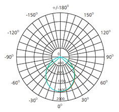 ДВО01-45-121 Downlight