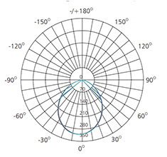 ДВО03-10-111 Downlight CCT