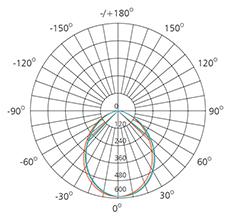 ДВО03-15-121 Downlight CCT