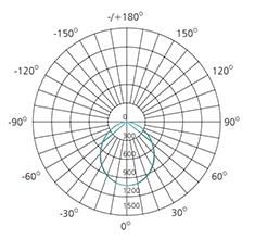 ДВО03-25-111 Downlight CCT