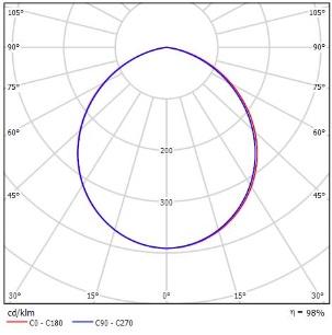 ДВО03-25-121 Downlight CCT