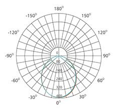 ДВО04-10-001 Downlight Econom