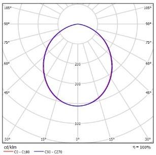 ДВО02-35-121 Downlight IP