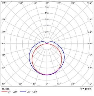 ДСП02-50-101 Atlant