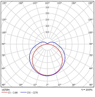 ДСП02-40-101 Atlant
